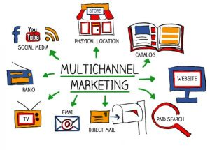 Inilah-Strategi-Pemasaran-Online-Produk-yang-Efektif-ke-Pasar-Cina-300x215