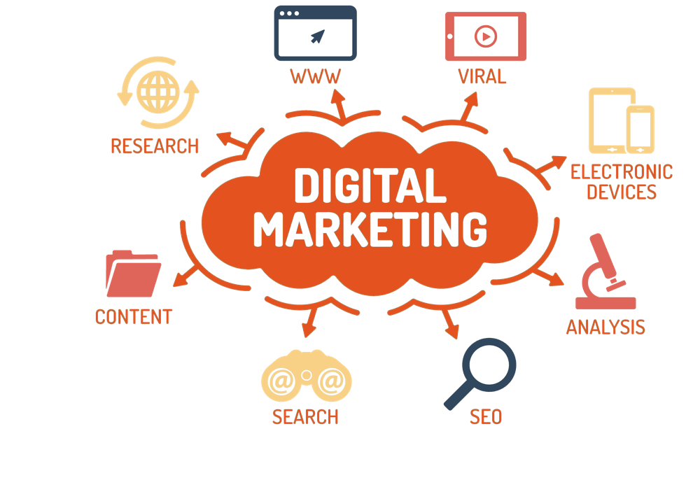 panduan digital marketing pemula
